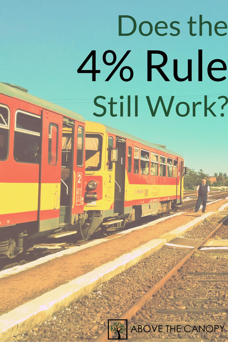 Does the 4% Rule Still Work