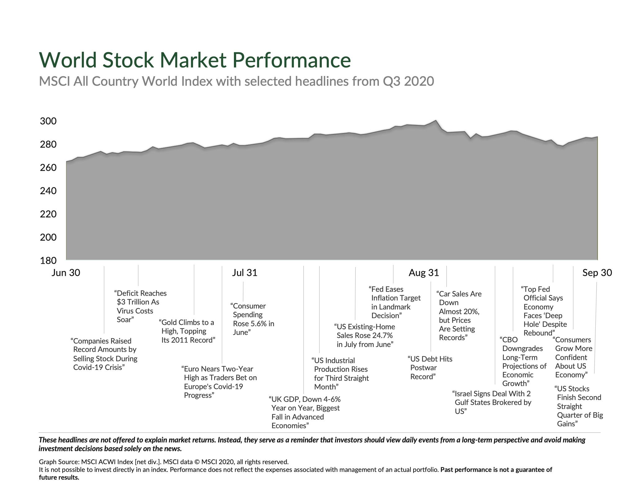 Q3 Market Update